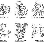 Гороскоп совместимости знаков зодиаков